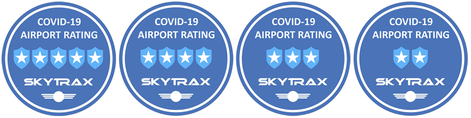 Covid_Airport_Rating